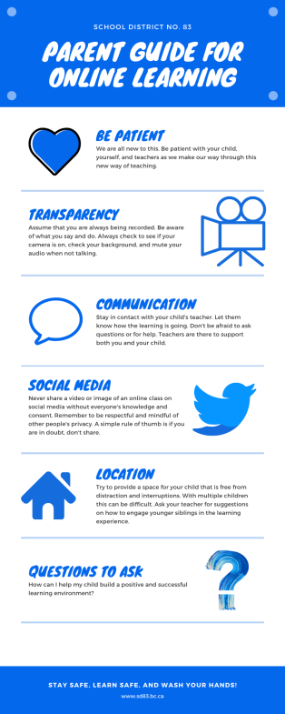 Parent online infogram